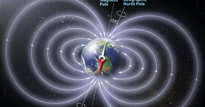 The earth magnetic field