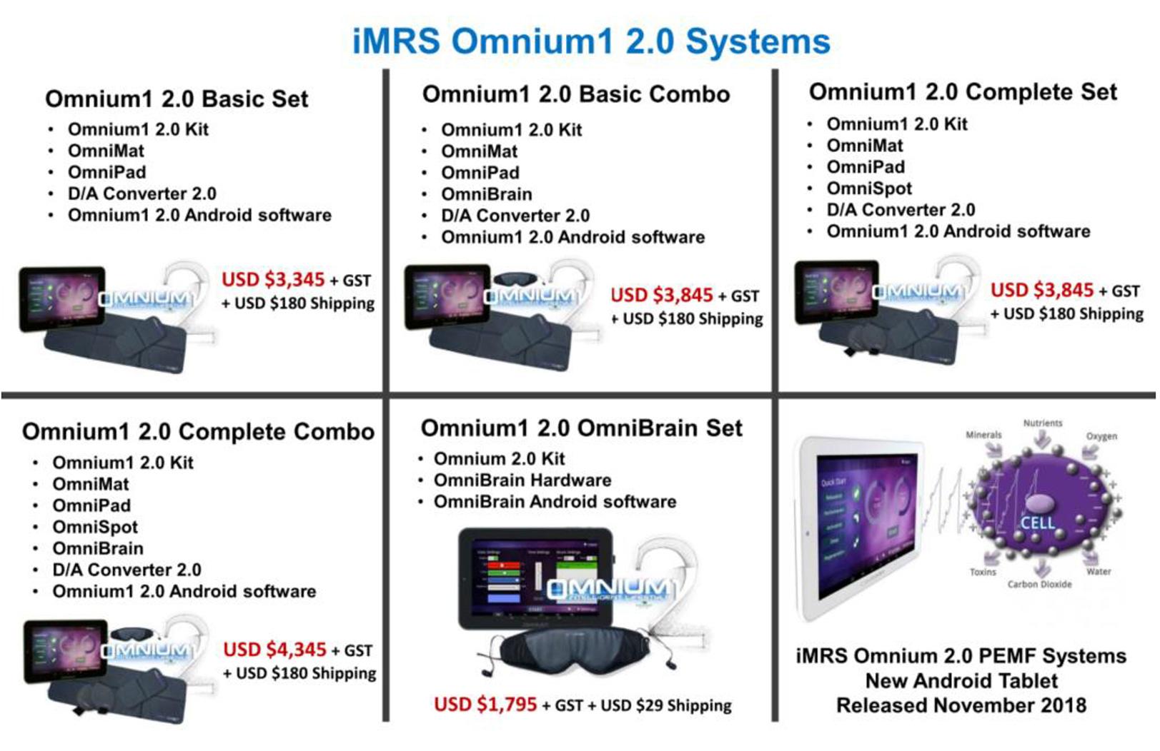 imrs_omnium_systems_chart